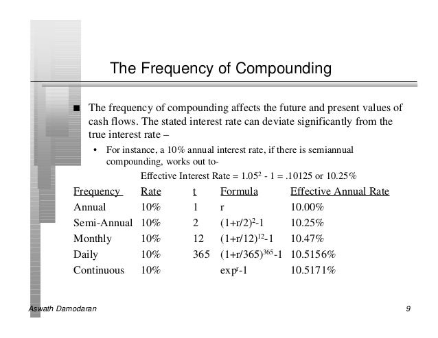 The Frequency of Compounding          n   The frequency of compounding affects the future and present values of           ...