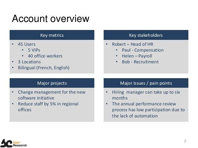 account plan template powerpoint - Vatoz.atozdevelopment.co