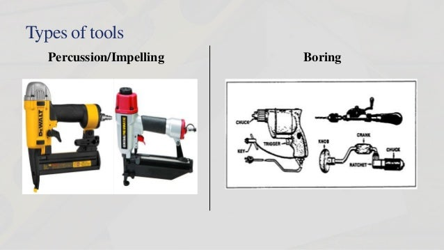 Types Of Tools Percussion/Impelling Boring ...