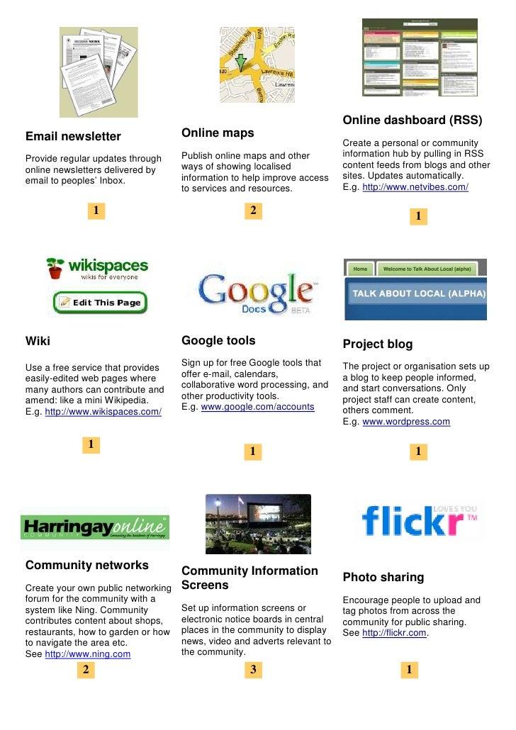 Online dashboard (RSS) Email newsletter                    Online maps                                                    ...