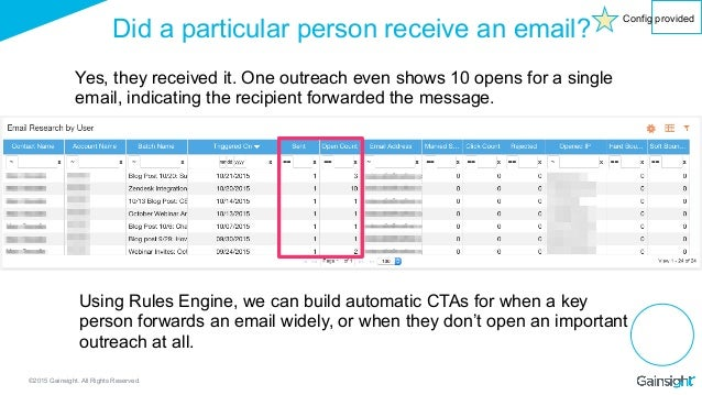 ©2015 Gainsight. All Rights Reserved. Did a particular person receive an email? Yes, they received it. One outreach even s...