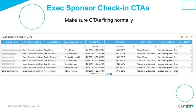 ©2015 Gainsight. All Rights Reserved. Exec Sponsor Check-in CTAs Make sure CTAs firing normallyB 4