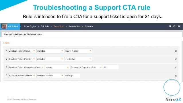 ©2015 Gainsight. All Rights Reserved. Troubleshooting a Support CTA rule Rule is intended to fire a CTA for a support tick...