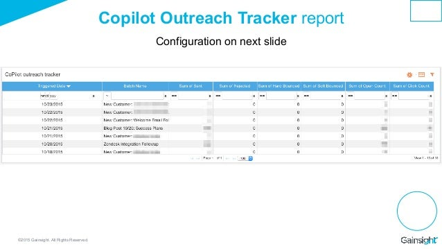 ©2015 Gainsight. All Rights Reserved. Copilot Outreach Tracker report 1 Configuration on next slide