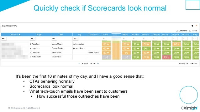 ©2015 Gainsight. All Rights Reserved. Quickly check if Scorecards look normal It's been the first 10 minutes of my day, an...