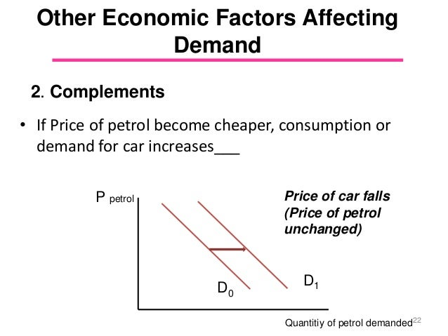 economic factors for pepsi Prepare with these 6 lessons on basic economics concepts  an increase in the  price of coke causes an increase in the demand for pepsi why is it demand for.