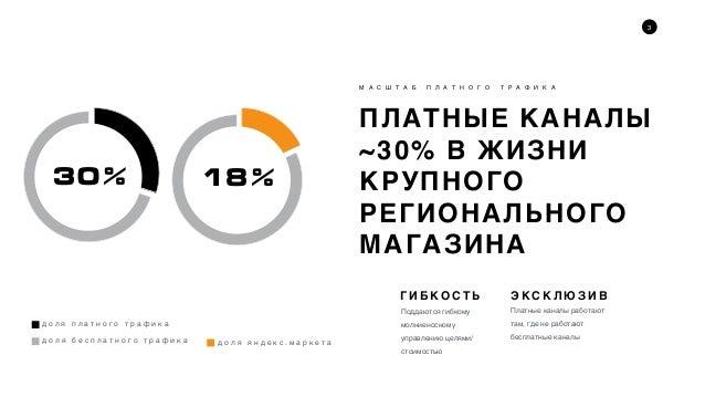 Инструменты повышения эффективности платного трафика Slide 3