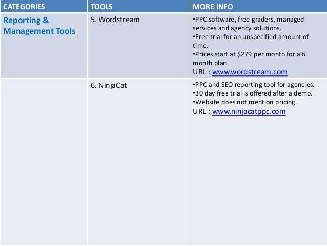 Tools for sales, marketing, digital marketing, web design