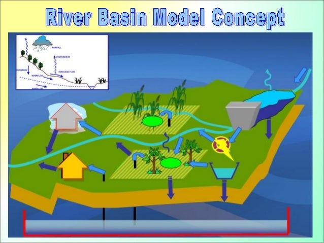 water resources dissertation planning Watershed academy web principles of watershed management roots community strategic planning process watertrain principles of watershed management water.