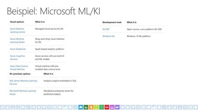 https://westeurope.dev.cognitive.microsoft.com/docs/services/5adf991815e1060e6355ad44/operations/56f91f2e778daf14a49 e1fa/...