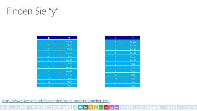 X Y RESULT ---------------------- 0.3 0.01 0 0.09 0.09 0 0.11 0.98 0 0.65 0.25 1 0.4 0.82 0 0.25 0.45 1 0.26 0.38 1 0.38 0...