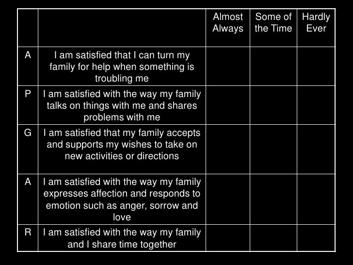 assessment of family Mississippi family centered strengths and risk assessment guidebook page 1  of 15 state of mississippi division of family and children services.