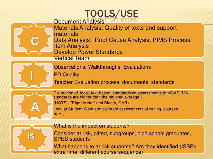 tools to assess curriculum