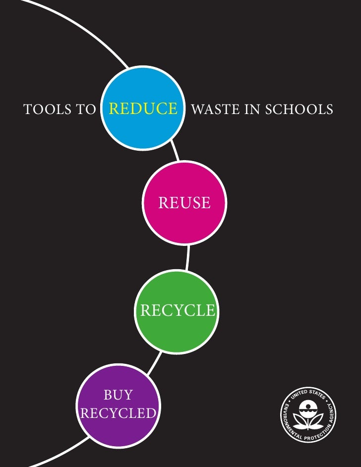 TOOLS TO REDUCE WASTE IN SCHOOLS                     REUSE                 RECYCLE           BUY      RECYCLED
