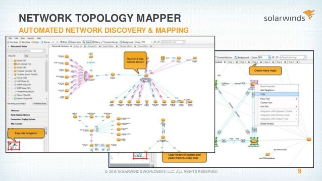Federal tools webinar leveraging affordable tools to enhance your or network topology sciox Images