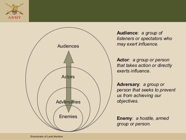 Directorate of Land Warfare Audiences Audience: a group of listeners or spectators who may exert influence. Actors Actor: ...