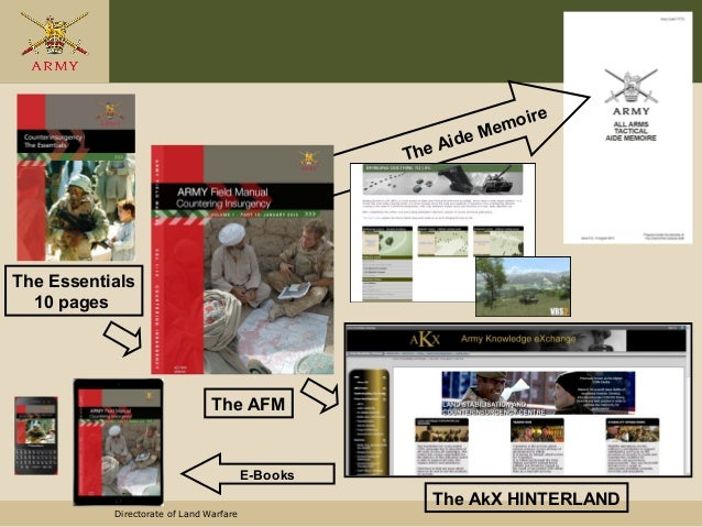 Directorate of Land Warfare The AkX HINTERLAND The Essentials 10 pages The Aide Memoire The AFM E-Books