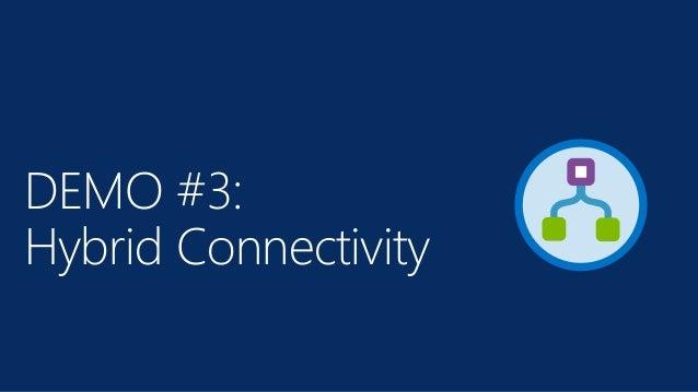 DEMO #3: Hybrid Connectivity