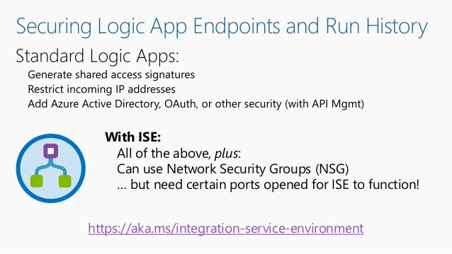 Securing Logic App Endpoints and Run History https://aka.ms/integration-service-environment With ISE: All of the above, pl...
