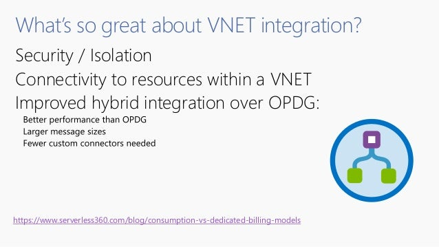 What's so great about VNET integration? Security / Isolation Connectivity to resources within a VNET Improved hybrid integ...
