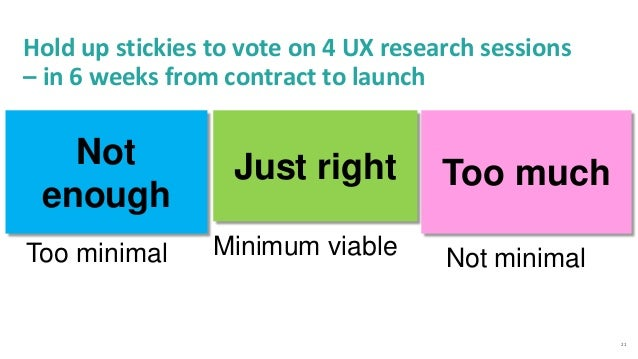 21 Hold up stickies to vote on 4 UX research sessions – in 6 weeks from contract to launch Too much Too minimal Just right...