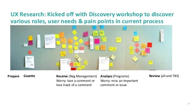 25 UX Research: Kicked off with Discovery workshop to discover various roles, user needs & pain points in current process ...
