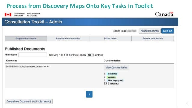 27 Process from Discovery Maps Onto Key Tasks in Toolkit demo