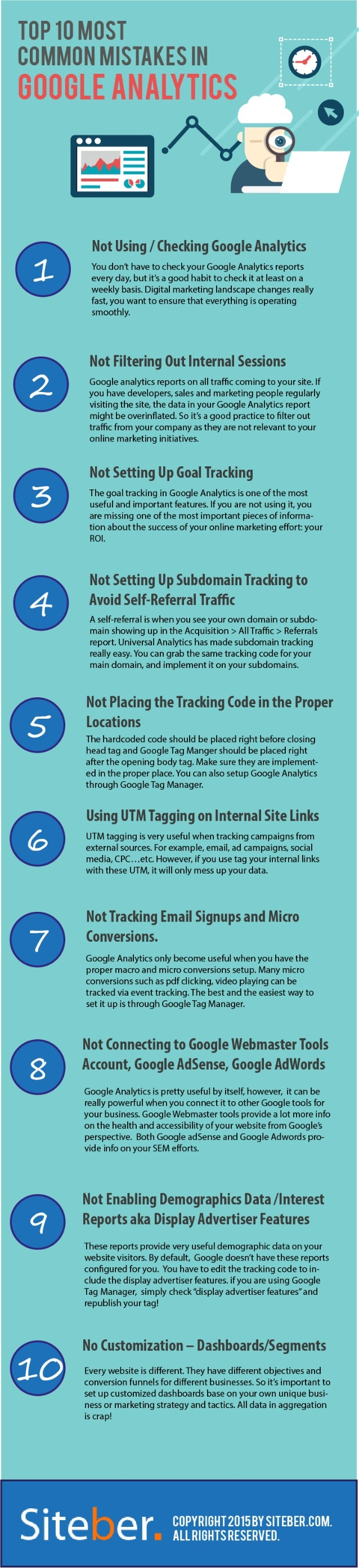 TOP 10 MOST COMMON MISTAKES IN 6  0000LE ANALYTIBS Q  ~''*  Not Using /  Checking Google Analytics  You don't have to chec...