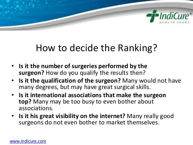 RATING SURGEONS IS DIFFICULT www.indicure.com; 3.