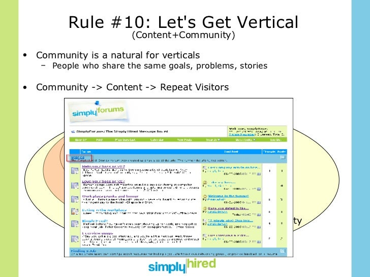 Rule #10: Let's Get Vertical (Content+Community) <ul><li>Community is a natural for verticals </li></ul><ul><ul><li>People...
