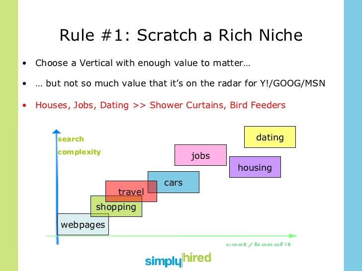 Rule #1: Scratch a Rich Niche <ul><li>Choose a Vertical with enough value to matter… </li></ul><ul><li>… but not so much v...