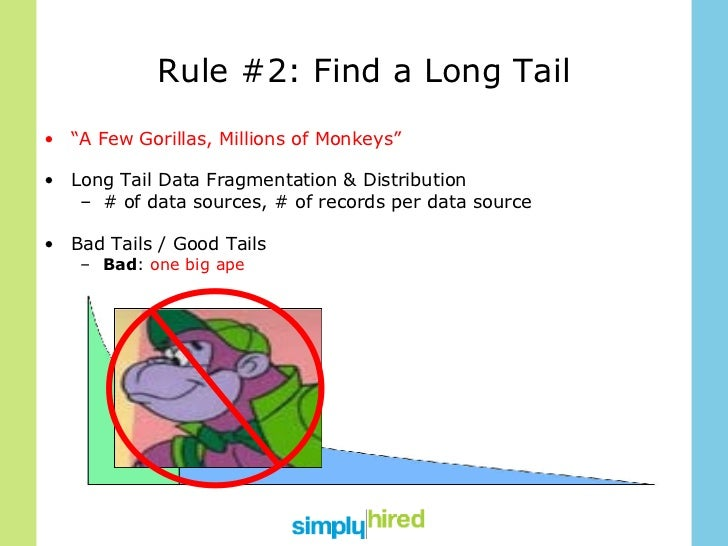 "<ul><li>"" A Few Gorillas, Millions of Monkeys"" </li></ul><ul><li>Long Tail Data Fragmentation & Distribution </li></ul><ul..."