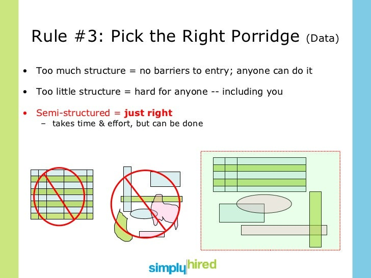 Rule #3: Pick the Right Porridge  (Data) <ul><li>Too much structure = no barriers to entry; anyone can do it </li></ul><ul...