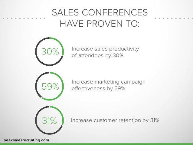 The Top 10 Sales Conferences of 2016 Slide 3