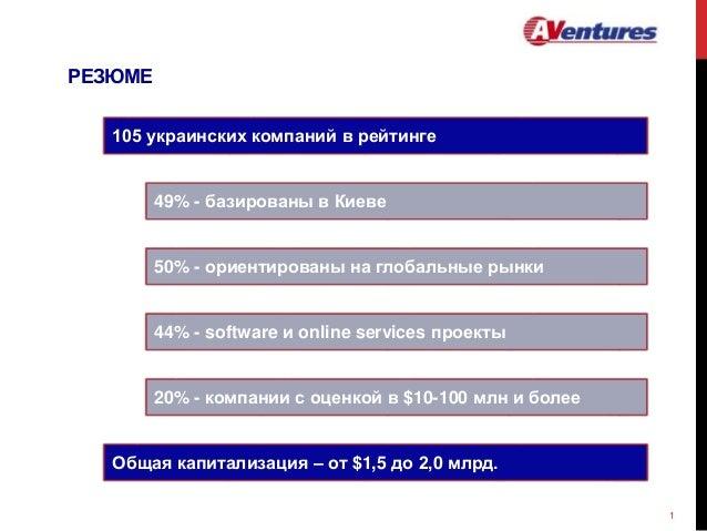 РЕЗЮМЕ 105 украинских компаний в рейтинге 49% - базированы в Киеве 50% - ориентированы на глобальные рынки 44% - software ...