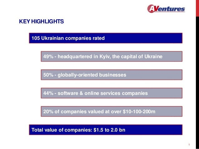 KEY HIGHLIGHTS 105 Ukrainian companies rated 49% - headquartered in Kyiv, the capital of Ukraine 50% - globally-oriented b...