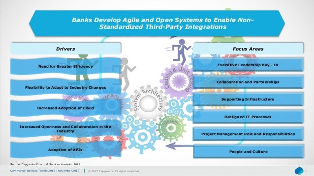Commercial Banking Trends 2018 | November 2017 © 2017 Capgemini. All rights reserved. 10 Banks Develop Agile and Open Syst...