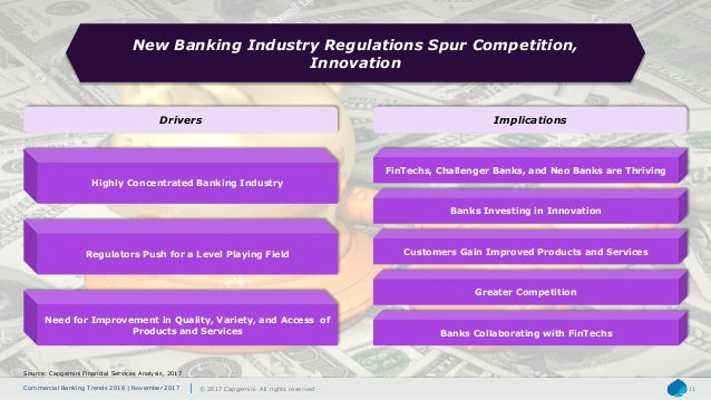 Commercial Banking Trends 2018 | November 2017 © 2017 Capgemini. All rights reserved. 11 New Banking Industry Regulations ...