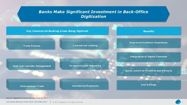Commercial Banking Trends 2018 | November 2017 © 2017 Capgemini. All rights reserved. 3 Banks Make Significant Investment ...