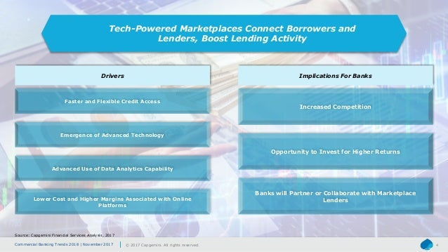 Commercial Banking Trends 2018 | November 2017 © 2017 Capgemini. All rights reserved. 4 Tech-Powered Marketplaces Connect ...