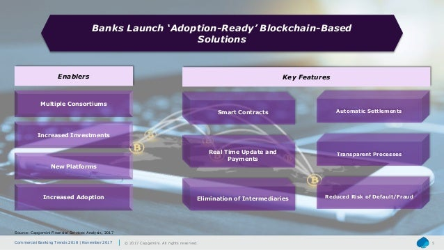 Commercial Banking Trends 2018 | November 2017 © 2017 Capgemini. All rights reserved. 5 Banks Launch 'Adoption-Ready' Bloc...