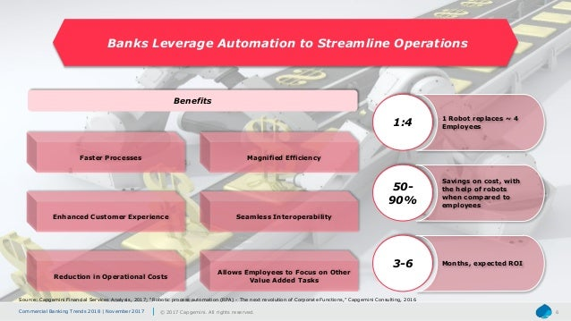 Commercial Banking Trends 2018 | November 2017 © 2017 Capgemini. All rights reserved. 6 Banks Leverage Automation to Strea...