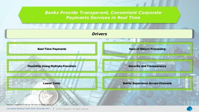 Commercial Banking Trends 2018 | November 2017 © 2017 Capgemini. All rights reserved. 7 Banks Provide Transparent, Conveni...