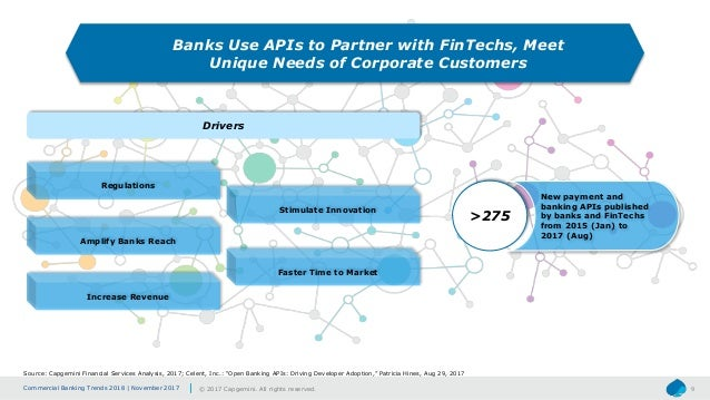 Commercial Banking Trends 2018 | November 2017 © 2017 Capgemini. All rights reserved. 9 Banks Use APIs to Partner with Fin...
