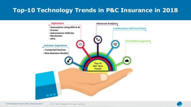 Image Result For Insurance Servicesa