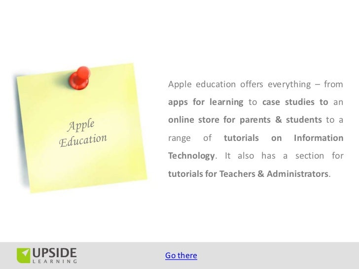Top 50 mLearning (Mobile Learning) Resources Slide 2