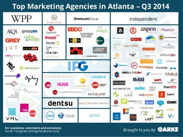 Top Marketing Agencies In Atlanta Q3 2014. Farrier Schools In Texas Stock Broker Company. Refrigerator And Freezer Not Cooling. Veteran Mortgage Loans Bankruptcy Car Dealers. Florida Health Insurance Carriers. How To Check Network Usage Study Gmat Online. Airline Credit Card Promotion. Alternative To Microsoft Project. Solar Energy In Arizona Laser Surgery For Hair