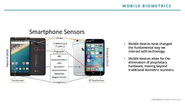 Top Biometric Identifiers: Risks & Rewards