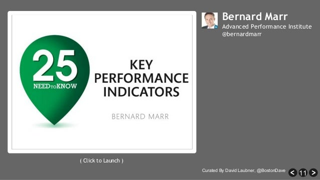 11 Bernard Marr Advanced Performance Institute @bernardmarr ( Click to Launch ) Curated By David Laubner, @BostonDave
