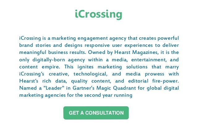 iCrossing is a marketing engagement agency that creates powerful brand stories and designs responsive user experiences to ...